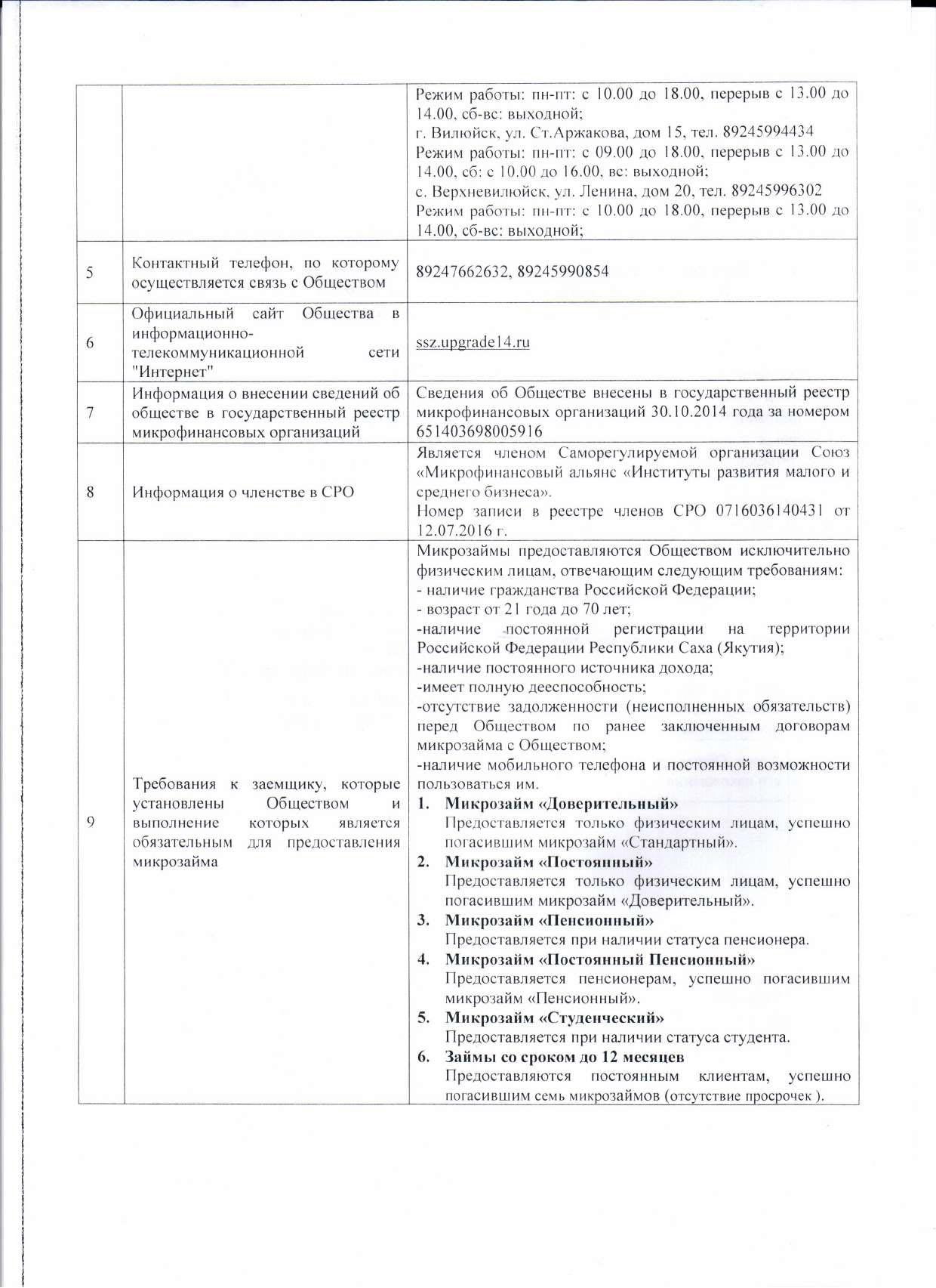 Информация об условиях предоставления, использования и возврата микрозаймов стр2