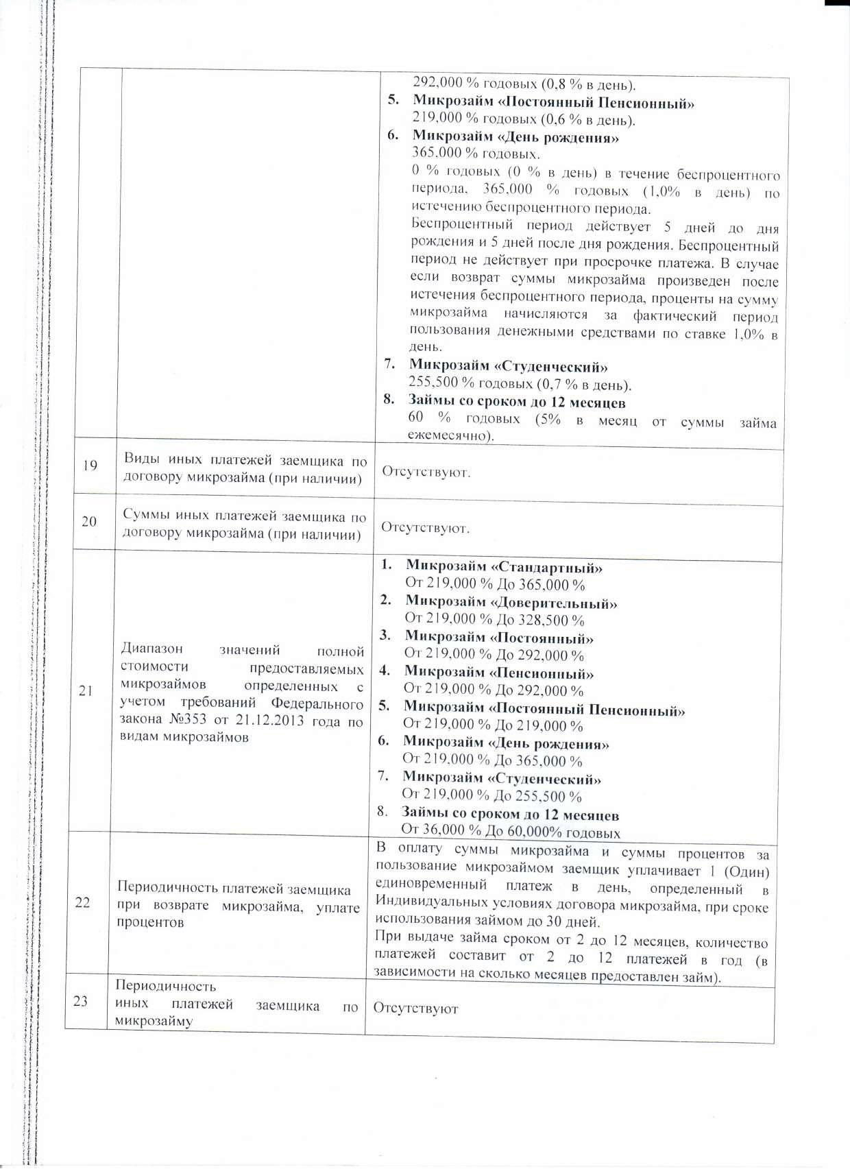 Информация об условиях предоставления, использования и возврата микрозаймов стр5