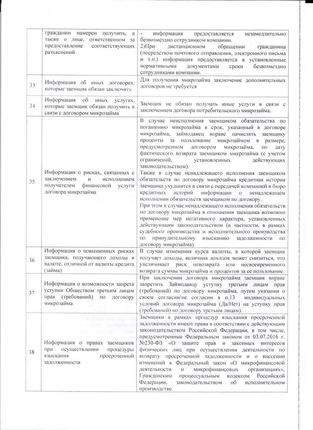 Информация об условиях предоставления, использования и возврата микрозаймов стр7