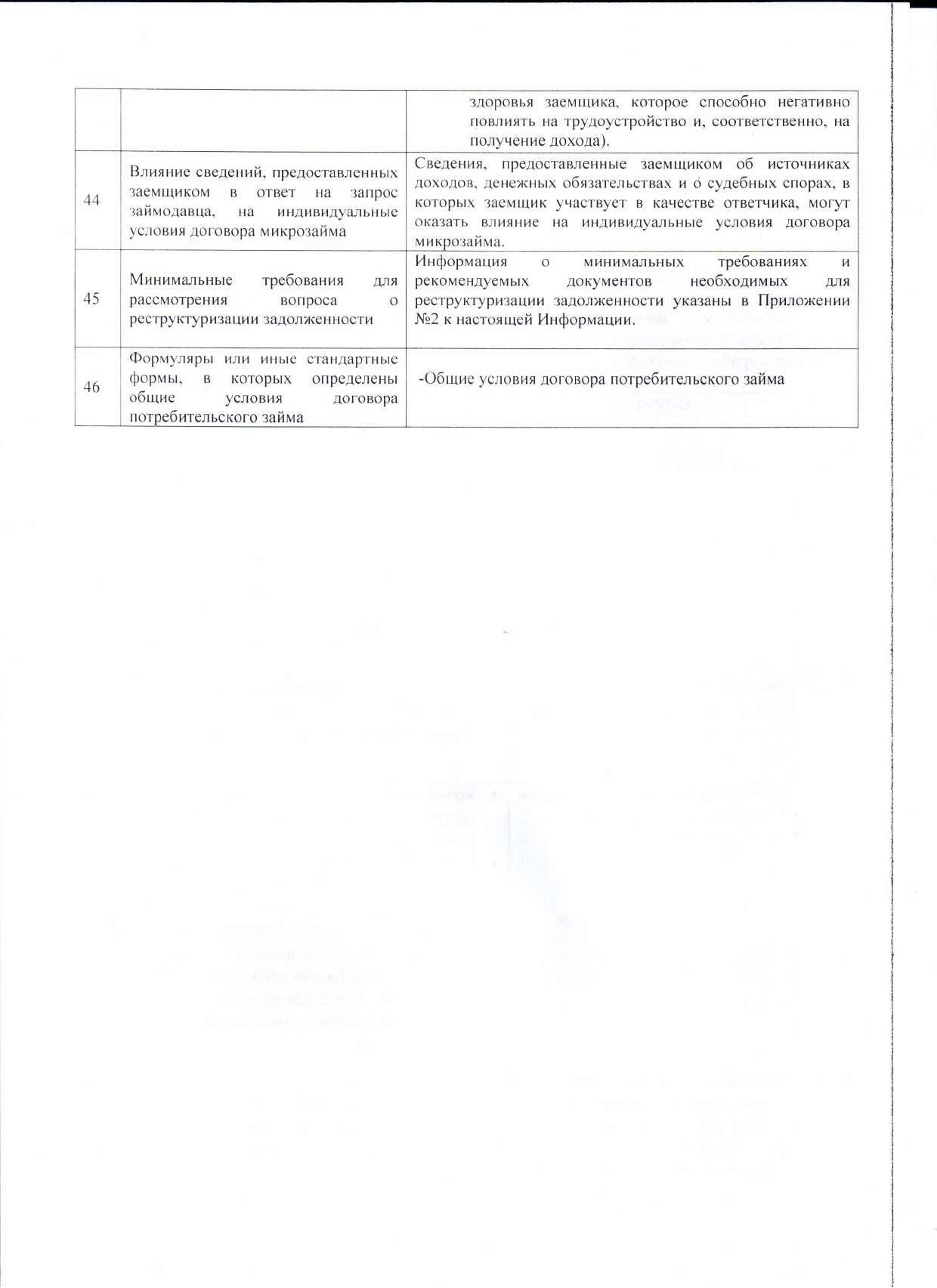 Информация об условиях предоставления, использования и возврата микрозаймов стр9